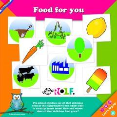Kaip atsiranda maistas
