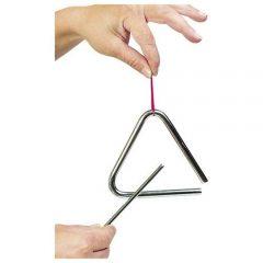 Susikaupimo trikampis
