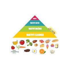 Magnetinė sveiko maisto piramidė, lietuvių kalba
